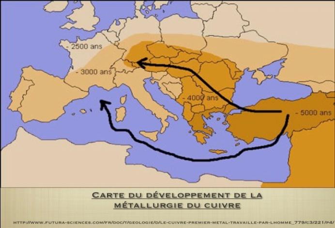 Europe age du cuivre