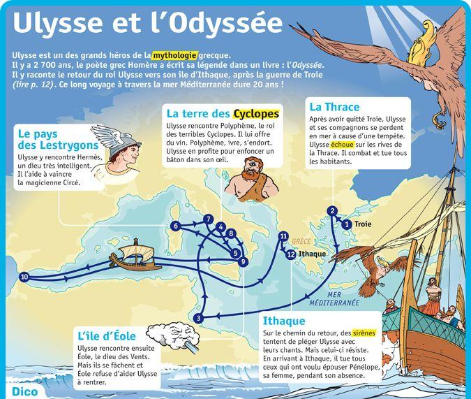 L odyssee1